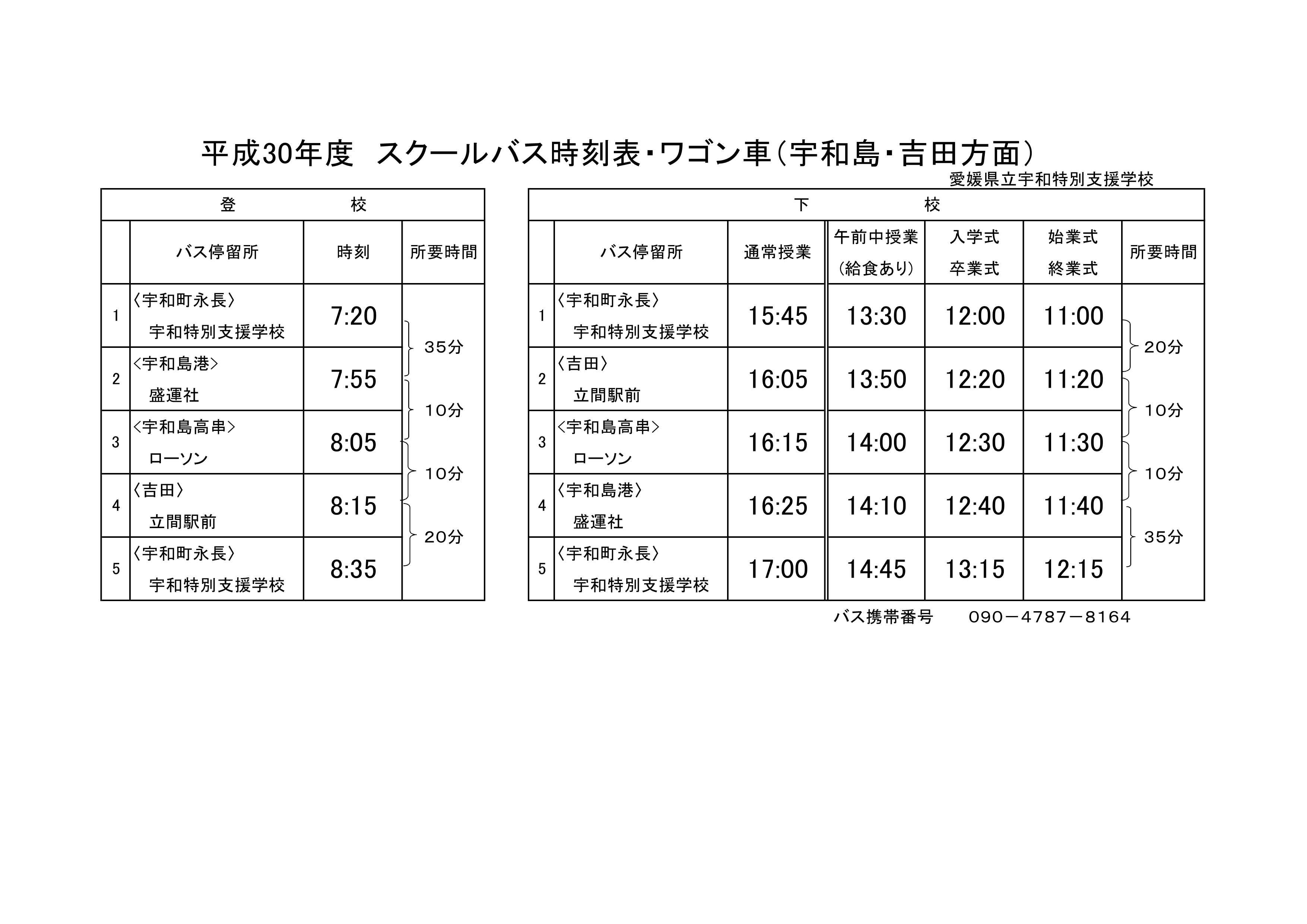 ワゴン車 - 愛媛県立宇和特別支...